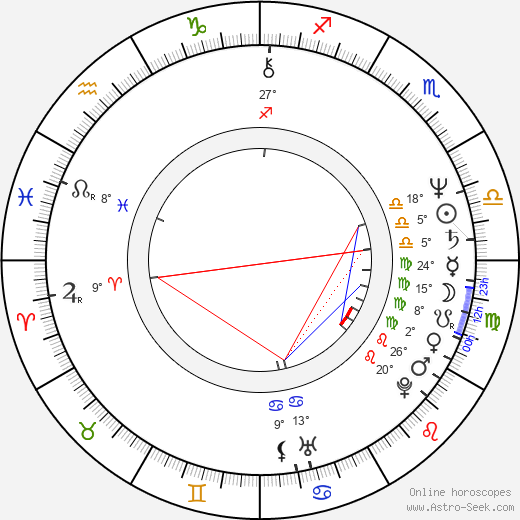 Pier Luigi Bersani birth chart, biography, wikipedia 2020, 2021