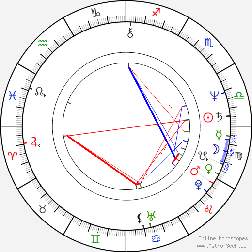 Pier Luigi Bersani birth chart, Pier Luigi Bersani astro natal horoscope, astrology