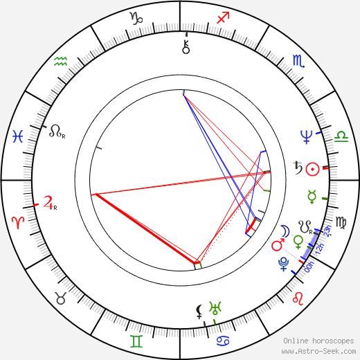 Silvia Dionisio astro natal birth chart, Silvia Dionisio horoscope, astrology