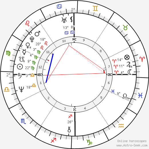 Susan Badders birth chart, biography, wikipedia 2018, 2019