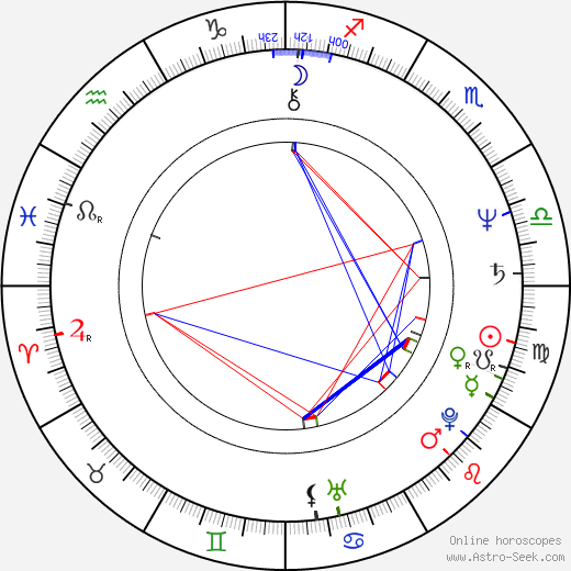 Tom Wopat astro natal birth chart, Tom Wopat horoscope, astrology