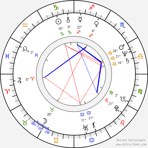 Anthony Pullen Shaw birth chart, biography, wikipedia 2019, 2020