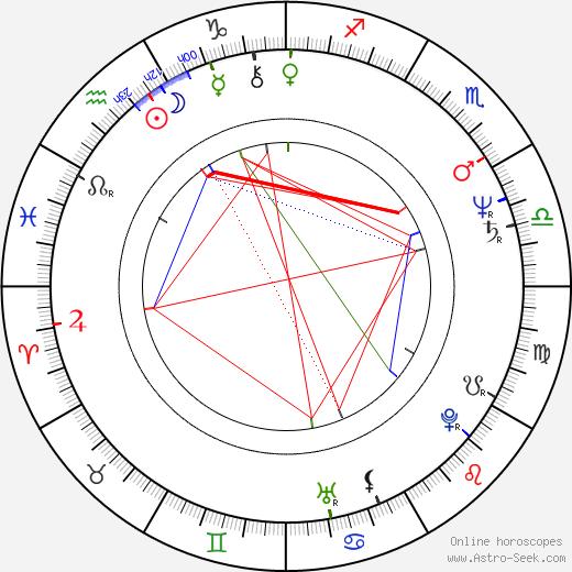 Carlos Olivier tema natale, oroscopo, Carlos Olivier oroscopi gratuiti, astrologia