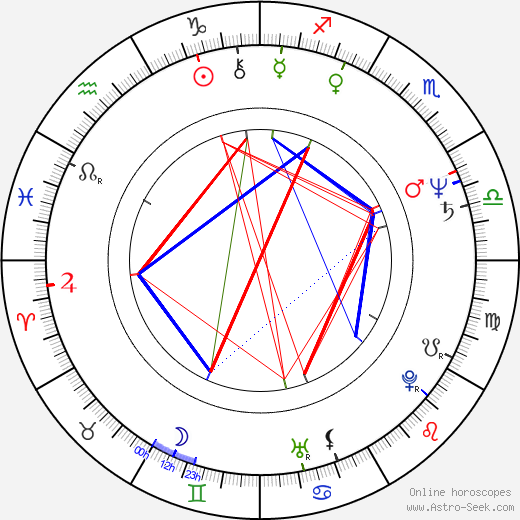 Eva Večerová astro natal birth chart, Eva Večerová horoscope, astrology
