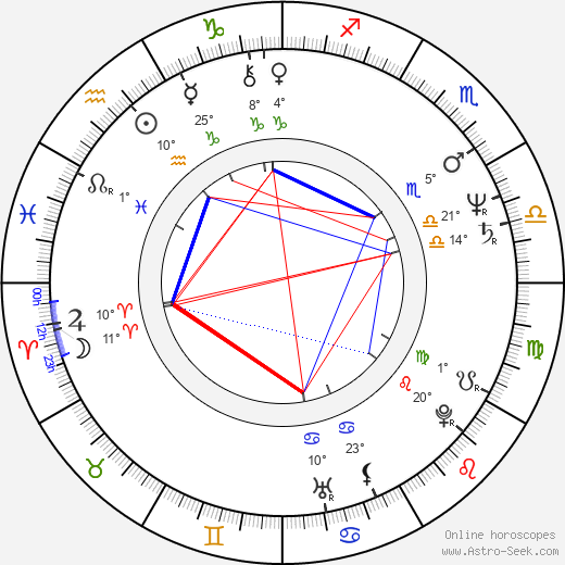 Frédérique Barral birth chart, biography, wikipedia 2020, 2021