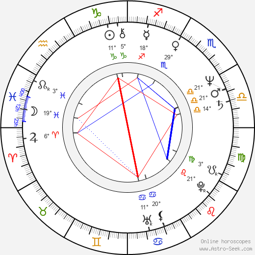 Man Tat Ng birth chart, biography, wikipedia 2018, 2019