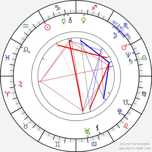 Marie-Arlette Carlotti birth chart, Marie-Arlette Carlotti astro natal horoscope, astrology