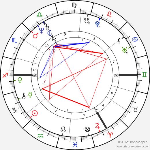 Martine Payfa tema natale, oroscopo, Martine Payfa oroscopi gratuiti, astrologia