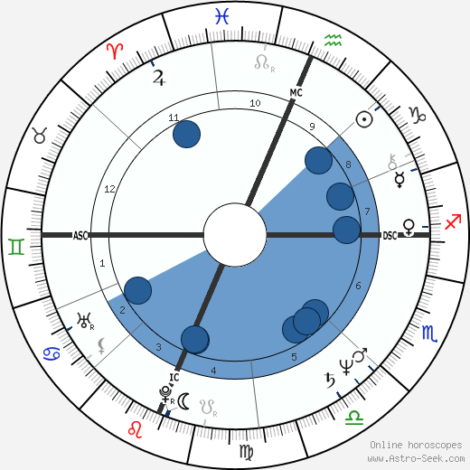Maureen Dowd wikipedia, horoscope, astrology, instagram