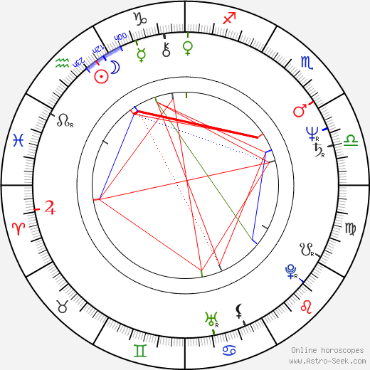 Mimi Leder astro natal birth chart, Mimi Leder horoscope, astrology