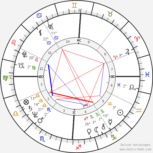Raymond Domenech tema natale, biography, Biografia da Wikipedia 2020, 2021