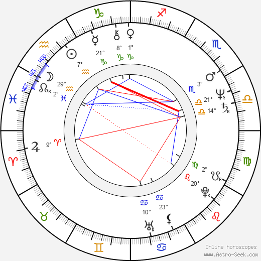 Ryszard Dreger tema natale, biography, Biografia da Wikipedia 2020, 2021