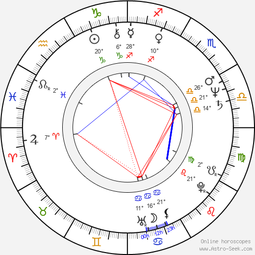 Sondra Currie birth chart, biography, wikipedia 2019, 2020