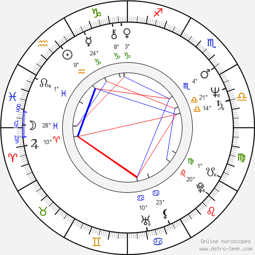 Steve Bartek birth chart, biography, wikipedia 2020, 2021