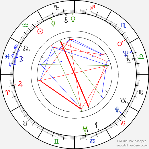 Tommy Ramone astro natal birth chart, Tommy Ramone horoscope, astrology