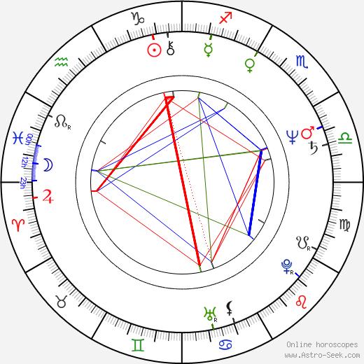 Wendy Phillips tema natale, oroscopo, Wendy Phillips oroscopi gratuiti, astrologia