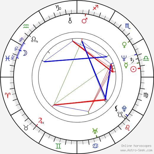 Anthony Chan tema natale, oroscopo, Anthony Chan oroscopi gratuiti, astrologia