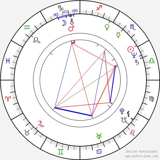 David Weber birth chart, David Weber astro natal horoscope, astrology