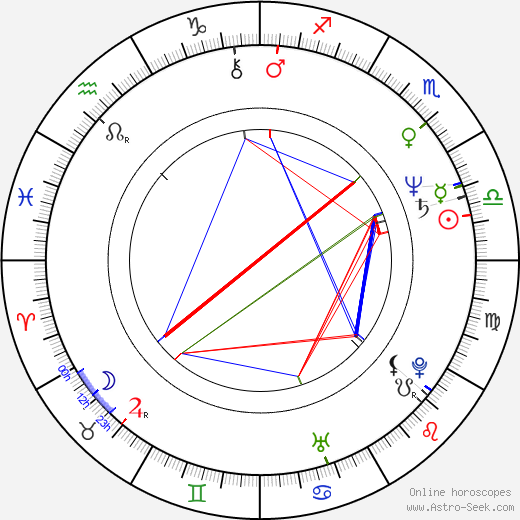 Duncan Regehr birth chart, Duncan Regehr astro natal horoscope, astrology