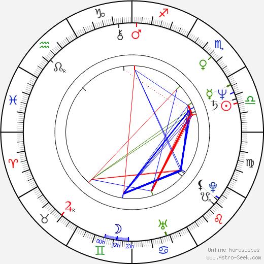 Edward Zwick tema natale, oroscopo, Edward Zwick oroscopi gratuiti, astrologia