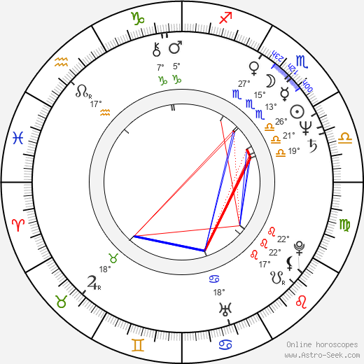 Eva Čeřovská birth chart, biography, wikipedia 2019, 2020