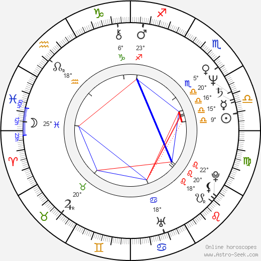 John Otway birth chart, biography, wikipedia 2020, 2021