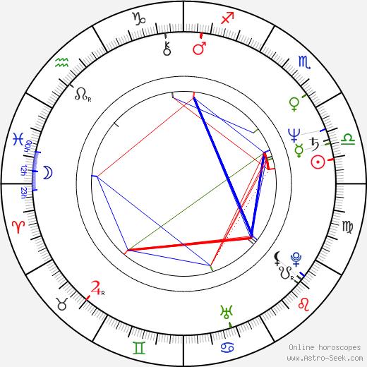 John Otway birth chart, John Otway astro natal horoscope, astrology