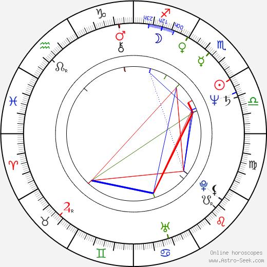 Julie Dash день рождения гороскоп, Julie Dash Натальная карта онлайн