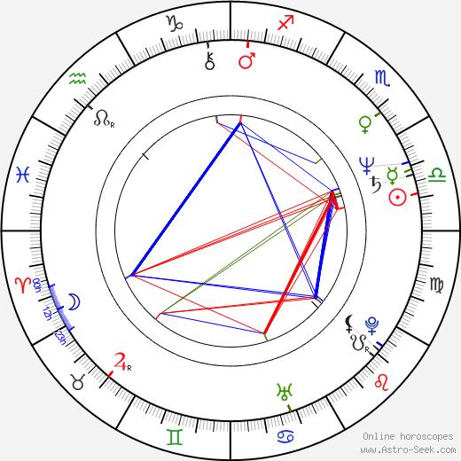 Kirsten Cooke день рождения гороскоп, Kirsten Cooke Натальная карта онлайн