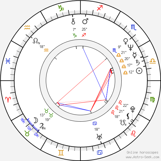 Marina Anderson-Carradine birth chart, biography, wikipedia 2019, 2020