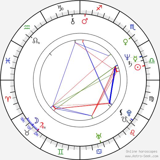 Marina Anderson-Carradine birth chart, Marina Anderson-Carradine astro natal horoscope, astrology