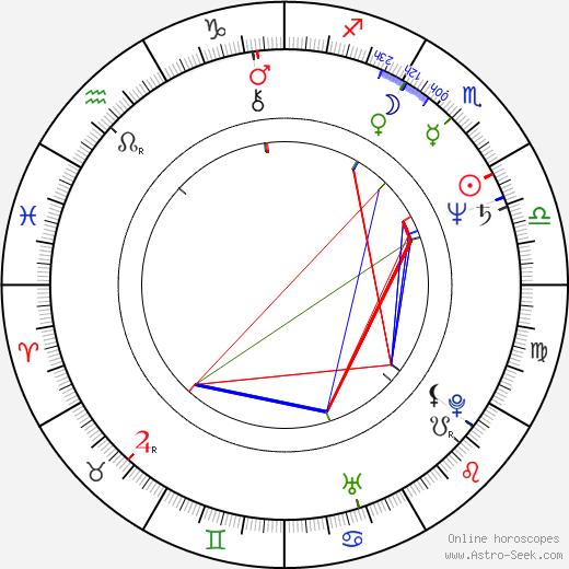 Mehdi Charef astro natal birth chart, Mehdi Charef horoscope, astrology