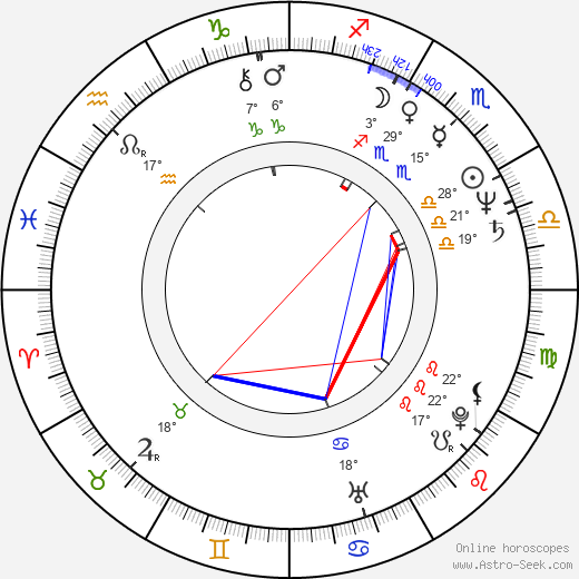 Nick Ramus birth chart, biography, wikipedia 2020, 2021