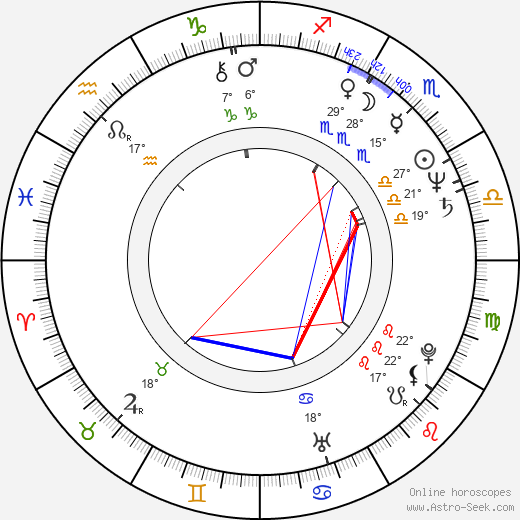Oldřich Navrátil birth chart, biography, wikipedia 2018, 2019