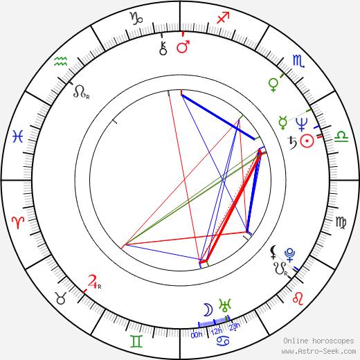 Pilar Alcón день рождения гороскоп, Pilar Alcón Натальная карта онлайн