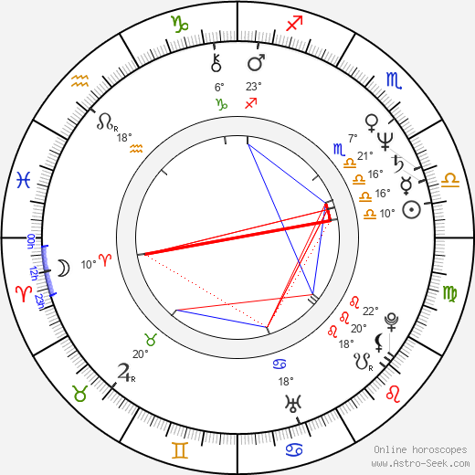 Poodie Locke birth chart, biography, wikipedia 2020, 2021