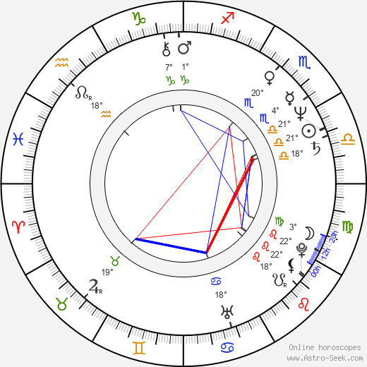 Rick Aviles birth chart, biography, wikipedia 2019, 2020