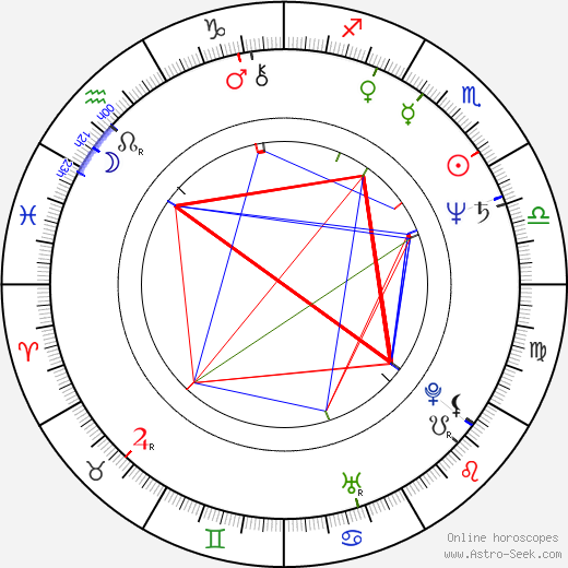 Robert Damron astro natal birth chart, Robert Damron horoscope, astrology