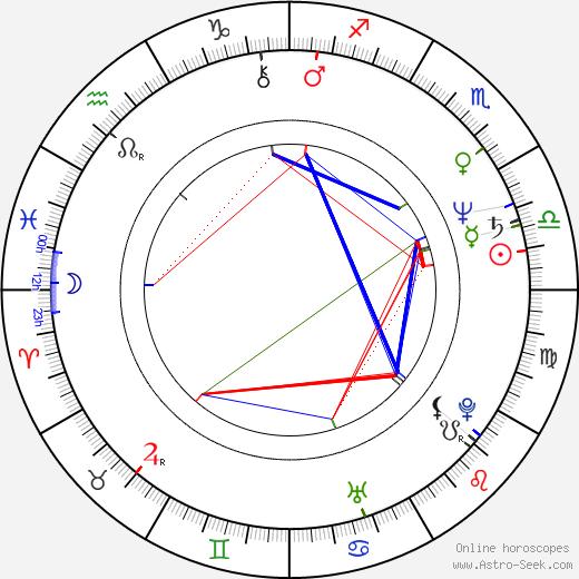 Робин Райкер Robin Riker день рождения гороскоп, Robin Riker Натальная карта онлайн