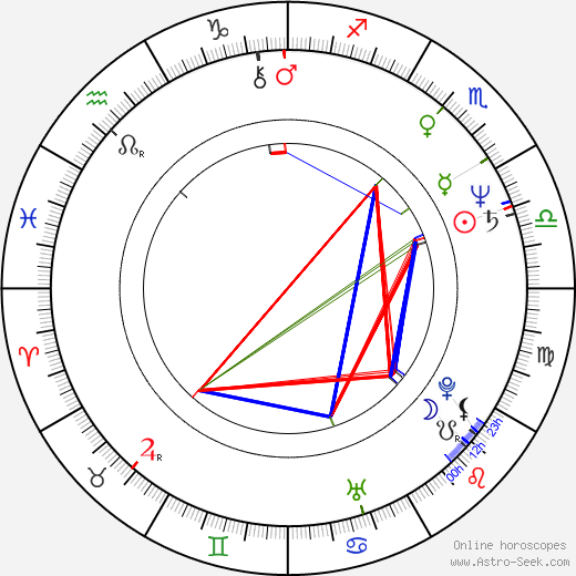 Thierry Michel astro natal birth chart, Thierry Michel horoscope, astrology