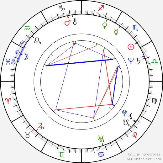 Tony Grisoni birth chart, Tony Grisoni astro natal horoscope, astrology
