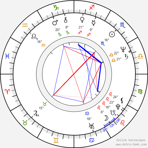 Alfre Woodard birth chart, biography, wikipedia 2018, 2019