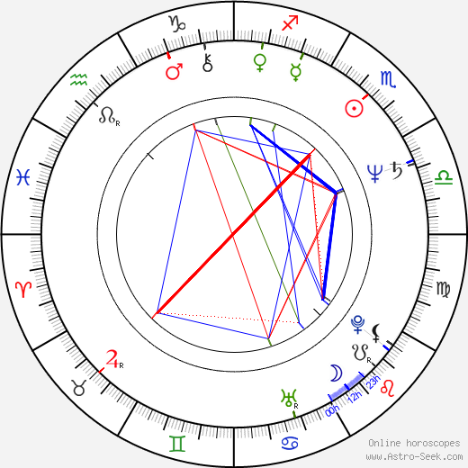 Alfre Woodard astro natal birth chart, Alfre Woodard horoscope, astrology