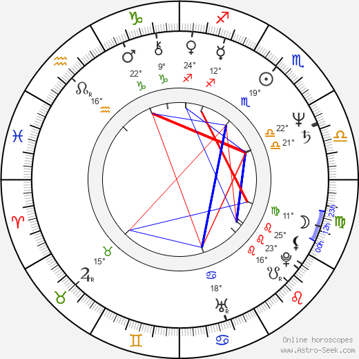 Andrew Beal birth chart, biography, wikipedia 2017, 2018