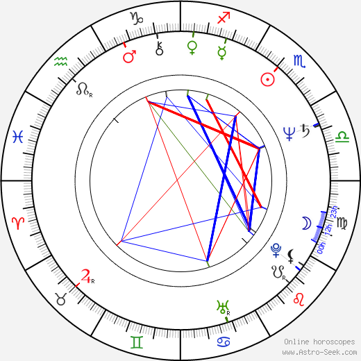 Andrew Beal astro natal birth chart, Andrew Beal horoscope, astrology