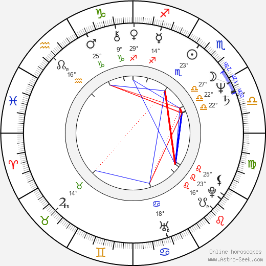 Antonella Ruggiero birth chart, biography, wikipedia 2018, 2019