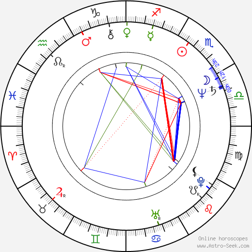 Antonella Ruggiero astro natal birth chart, Antonella Ruggiero horoscope, astrology