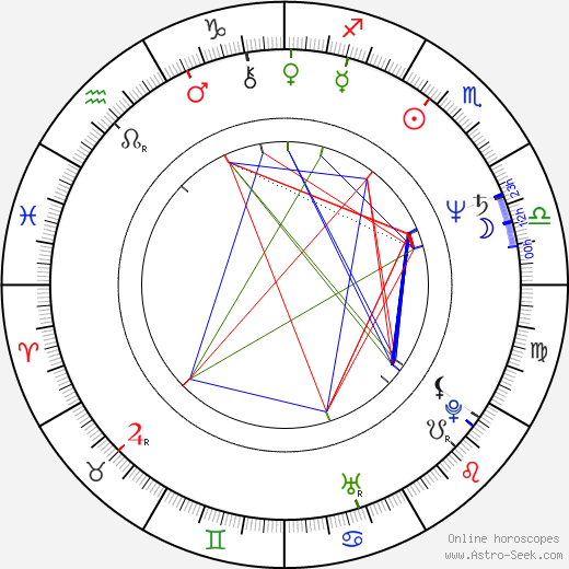 Bill Farmer astro natal birth chart, Bill Farmer horoscope, astrology