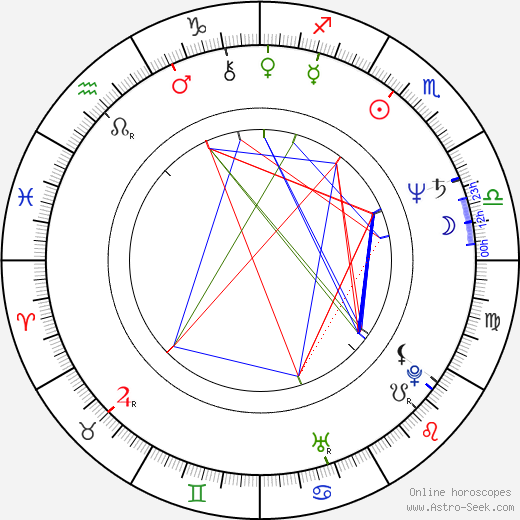 Babe Chris Noonan: Chris Noonan Birth Chart Horoscope, Date Of Birth, Astro