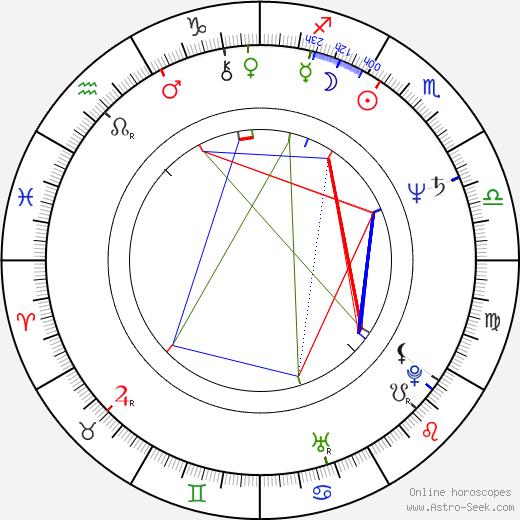 Delroy Lindo birth chart, Delroy Lindo astro natal horoscope, astrology